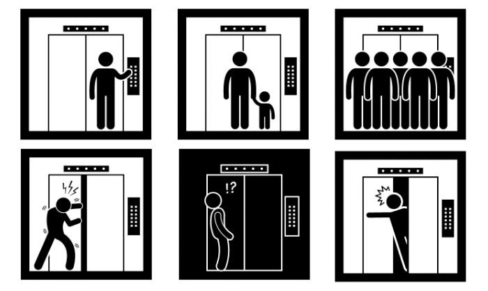 Важните правила при ползване на асансьор!